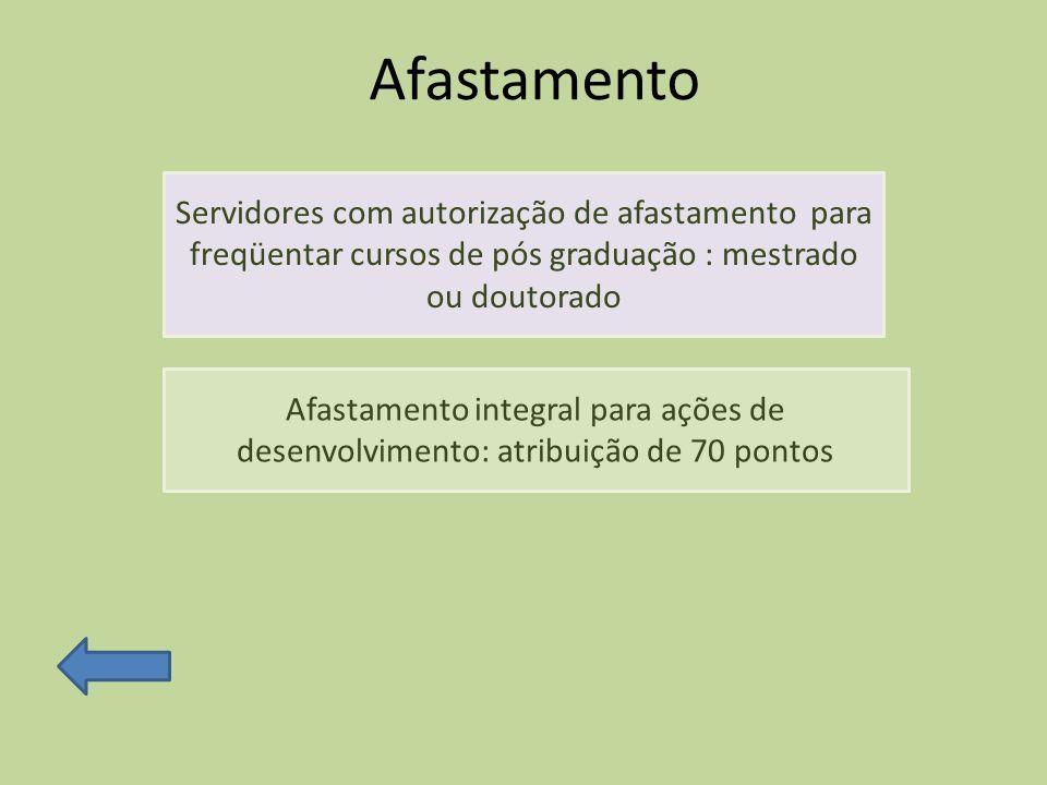 Afastamento Servidores com autorização de afastamento para freqüentar cursos de pós graduação : mestrado ou doutorado.