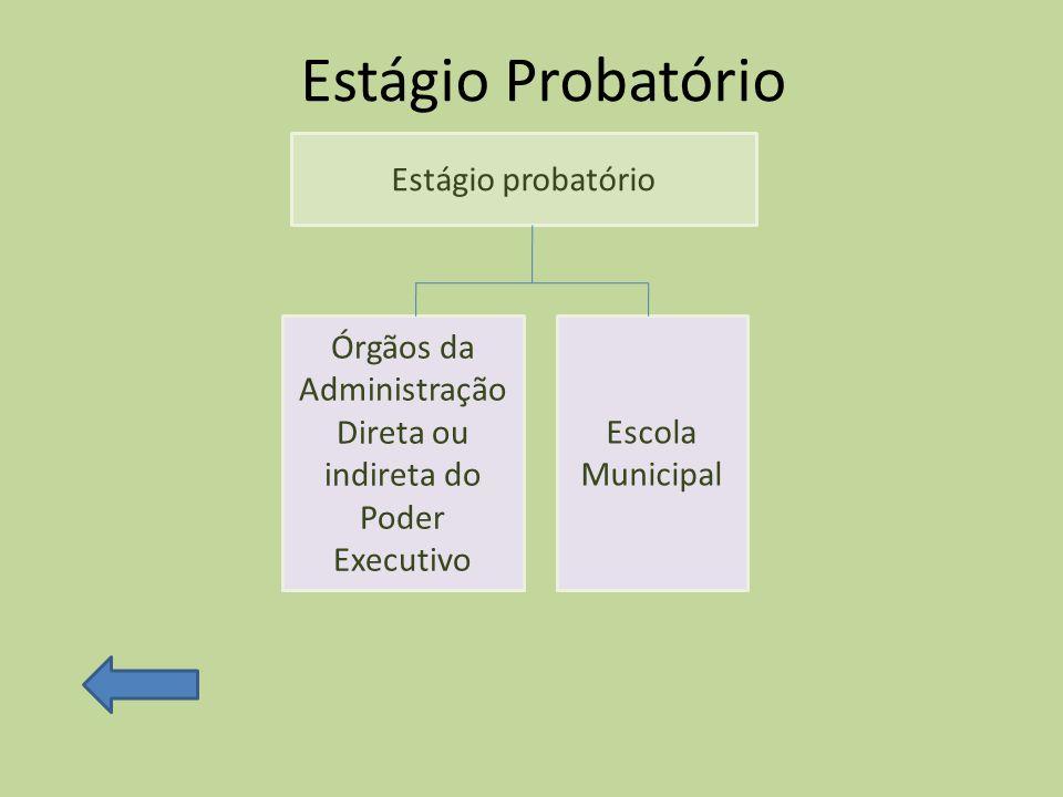 Órgãos da Administração Direta ou indireta do Poder Executivo