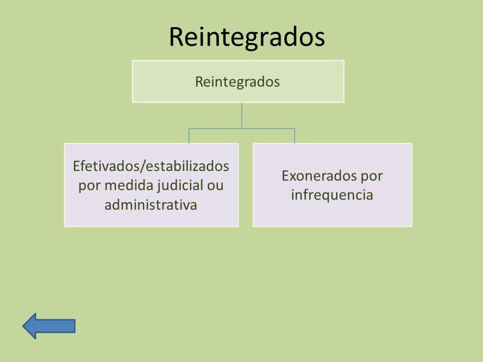 Reintegrados Reintegrados