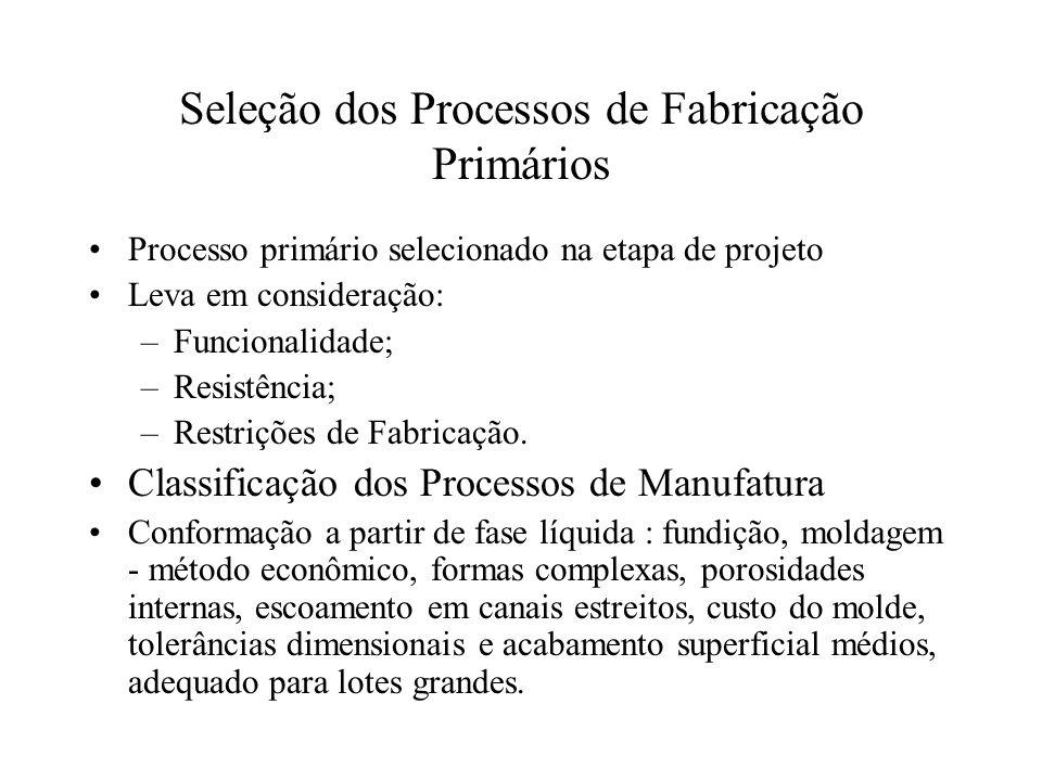 Seleção dos Processos de Fabricação Primários