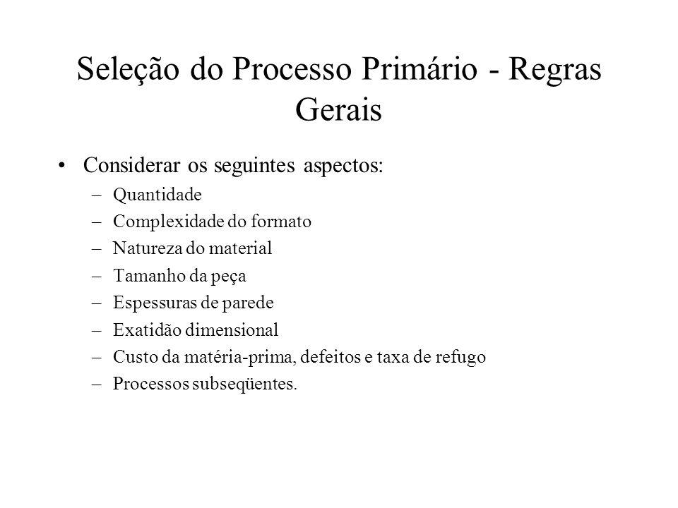 Seleção do Processo Primário - Regras Gerais