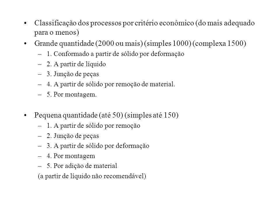 Grande quantidade (2000 ou mais) (simples 1000) (complexa 1500)