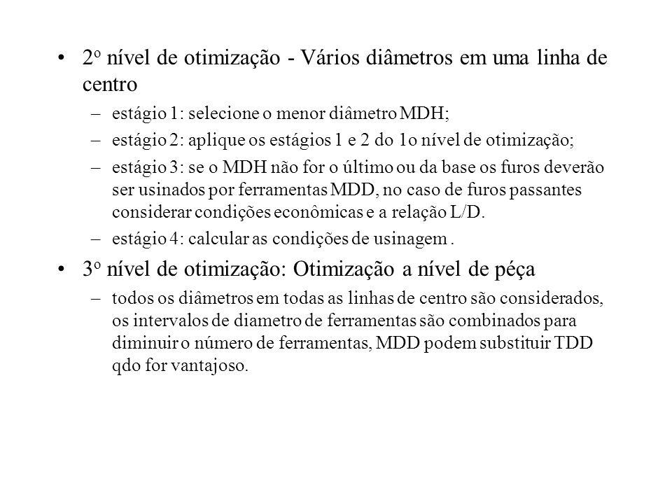 2o nível de otimização - Vários diâmetros em uma linha de centro