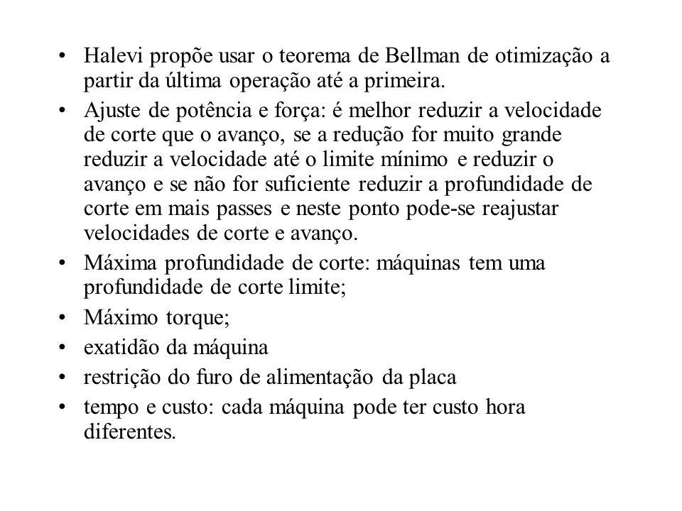 Halevi propõe usar o teorema de Bellman de otimização a partir da última operação até a primeira.