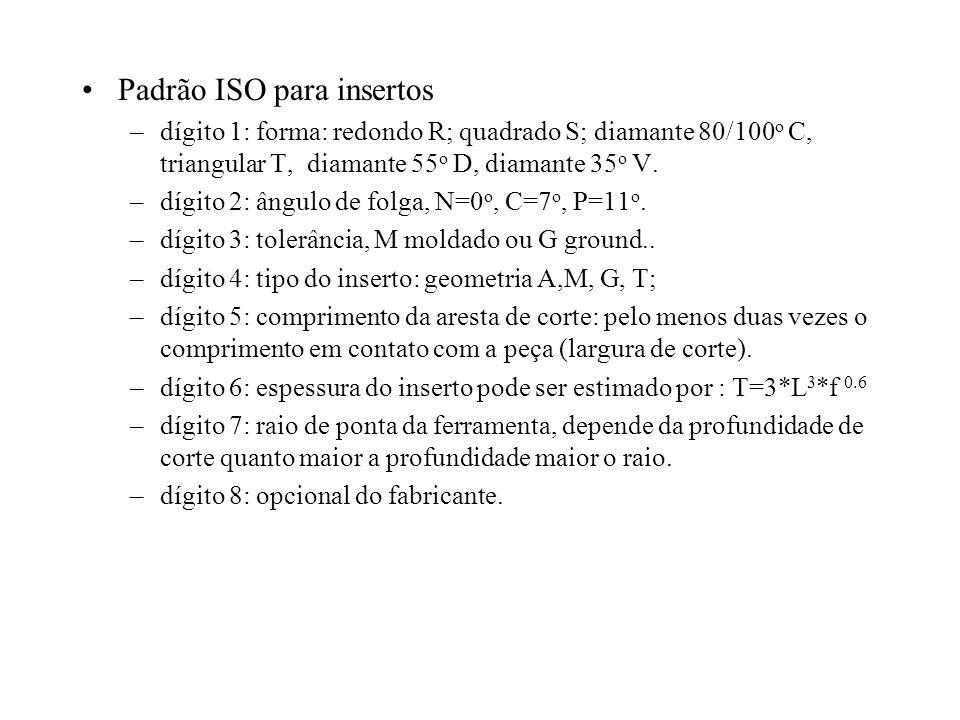 Padrão ISO para insertos
