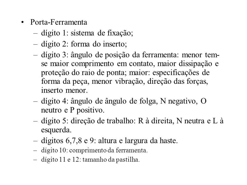 dígito 1: sistema de fixação; dígito 2: forma do inserto;