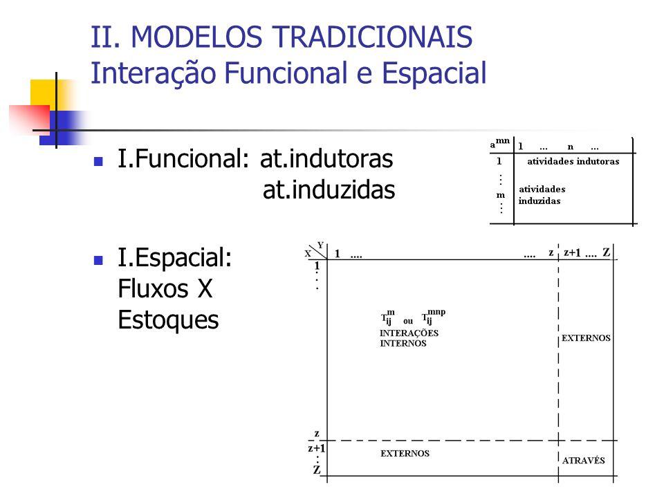 II. MODELOS TRADICIONAIS Interação Funcional e Espacial
