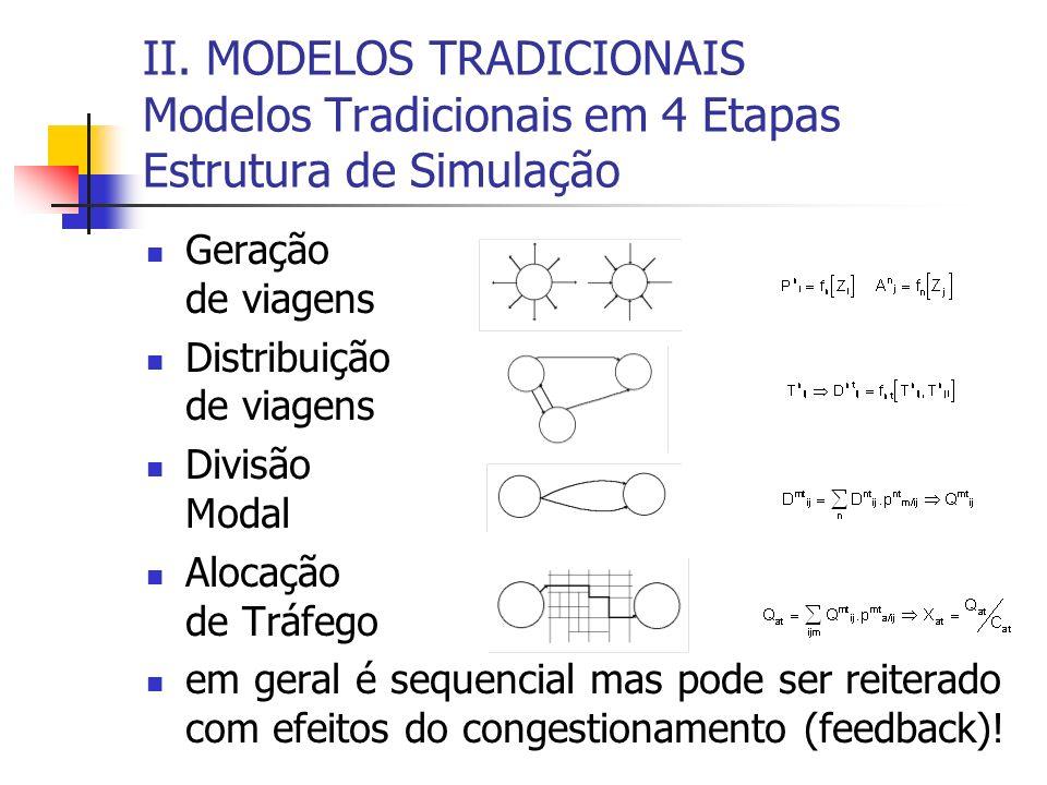 II. MODELOS TRADICIONAIS Modelos Tradicionais em 4 Etapas Estrutura de Simulação