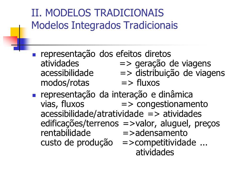 II. MODELOS TRADICIONAIS Modelos Integrados Tradicionais