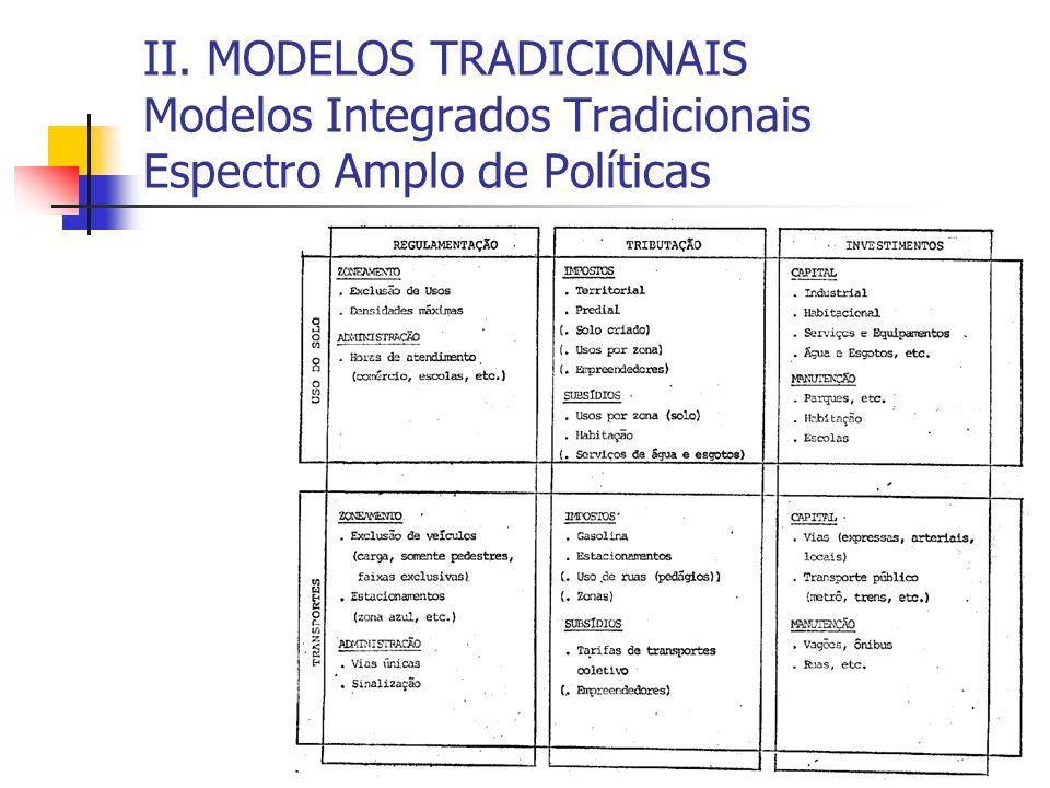 II. MODELOS TRADICIONAIS Modelos Integrados Tradicionais Espectro Amplo de Políticas