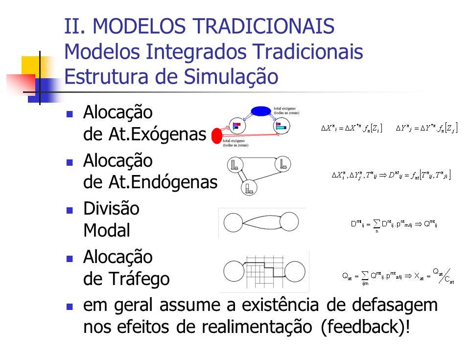 II. MODELOS TRADICIONAIS Modelos Integrados Tradicionais Estrutura de Simulação