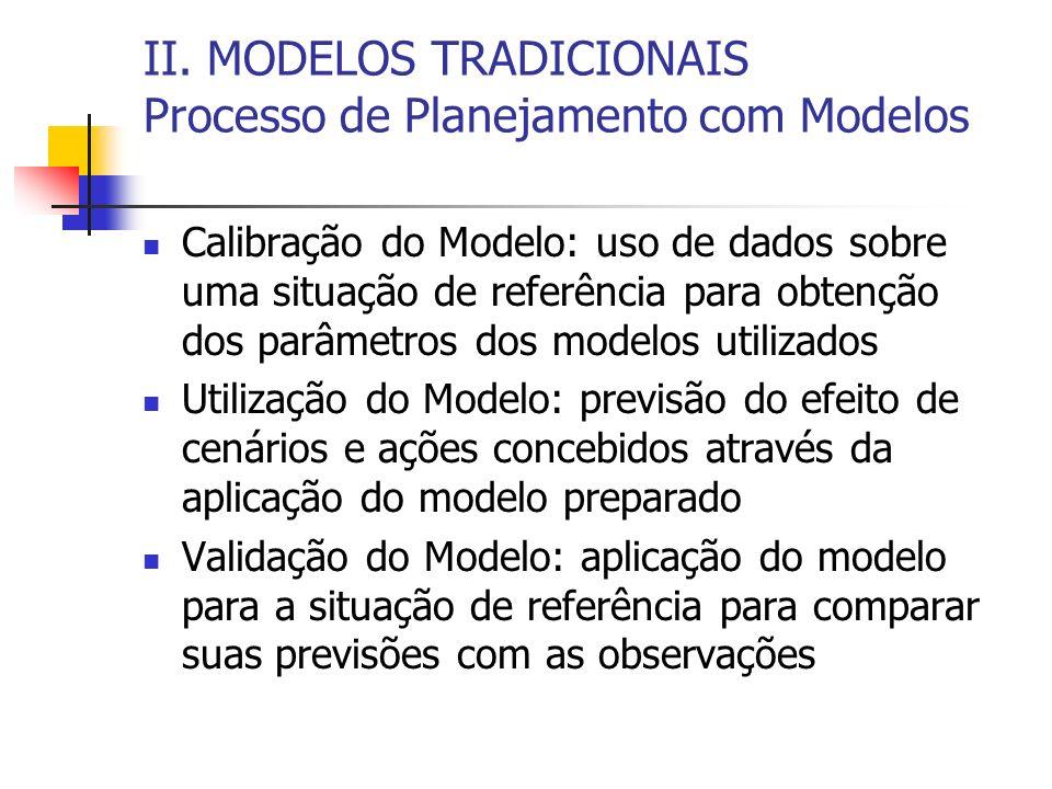 II. MODELOS TRADICIONAIS Processo de Planejamento com Modelos