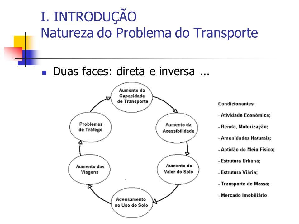 I. INTRODUÇÃO Natureza do Problema do Transporte