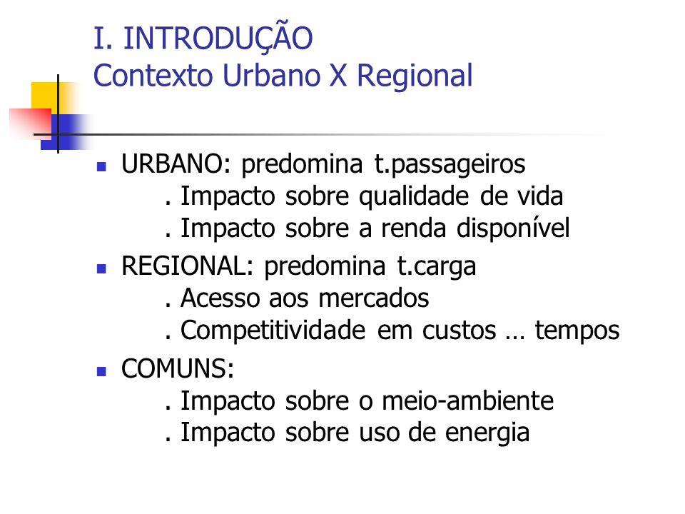 I. INTRODUÇÃO Contexto Urbano X Regional