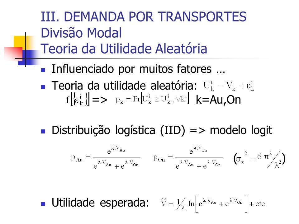 III. DEMANDA POR TRANSPORTES Divisão Modal Teoria da Utilidade Aleatória