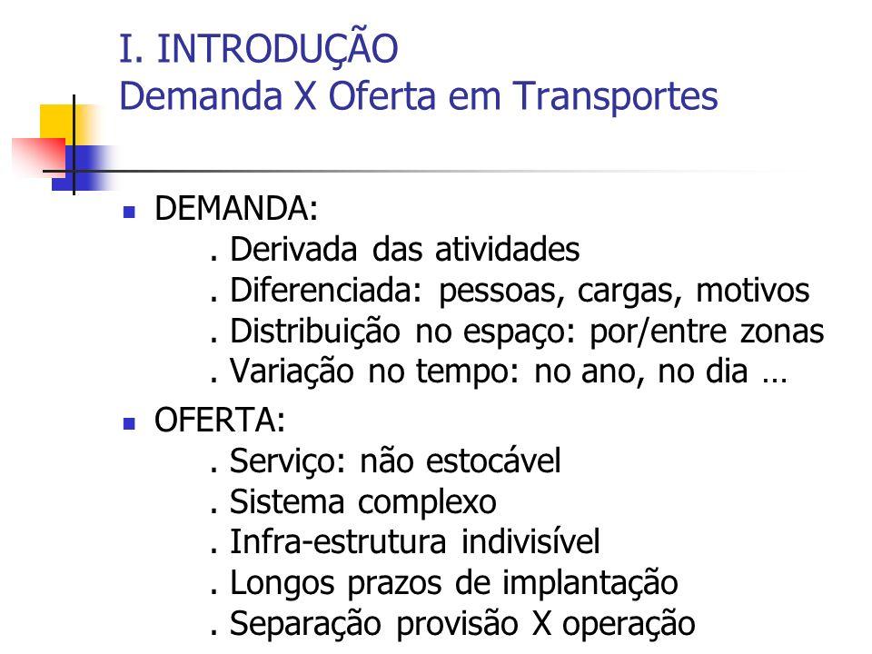 I. INTRODUÇÃO Demanda X Oferta em Transportes