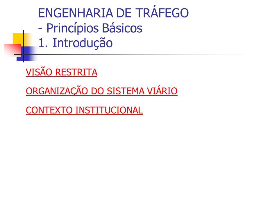 ENGENHARIA DE TRÁFEGO - Princípios Básicos 1. Introdução