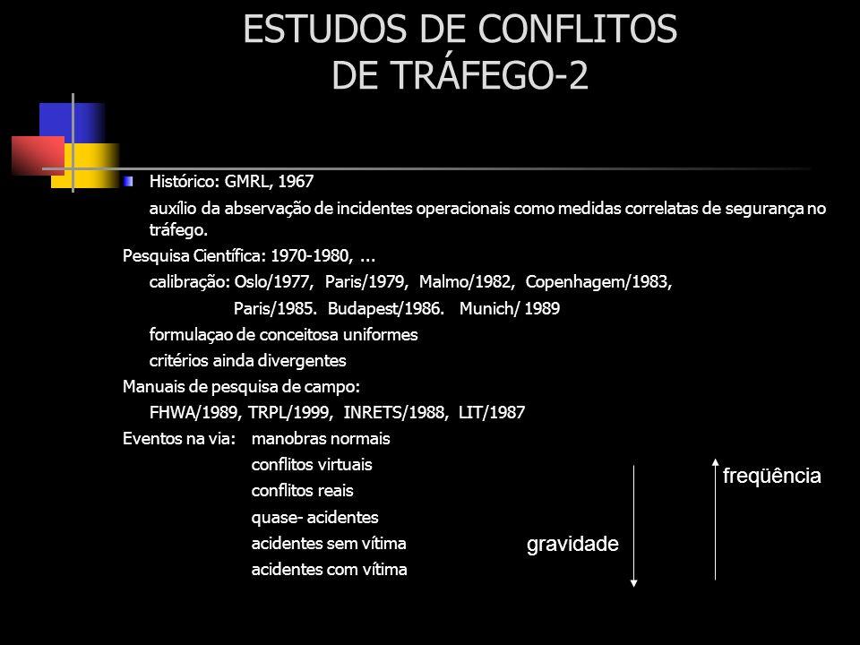 ESTUDOS DE CONFLITOS DE TRÁFEGO-2