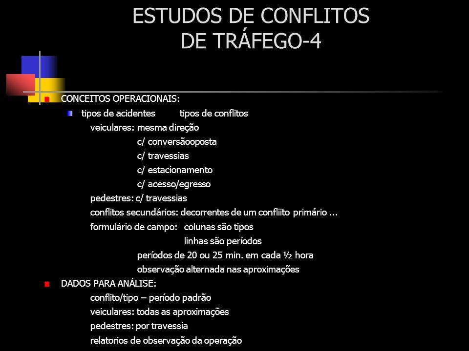 ESTUDOS DE CONFLITOS DE TRÁFEGO-4