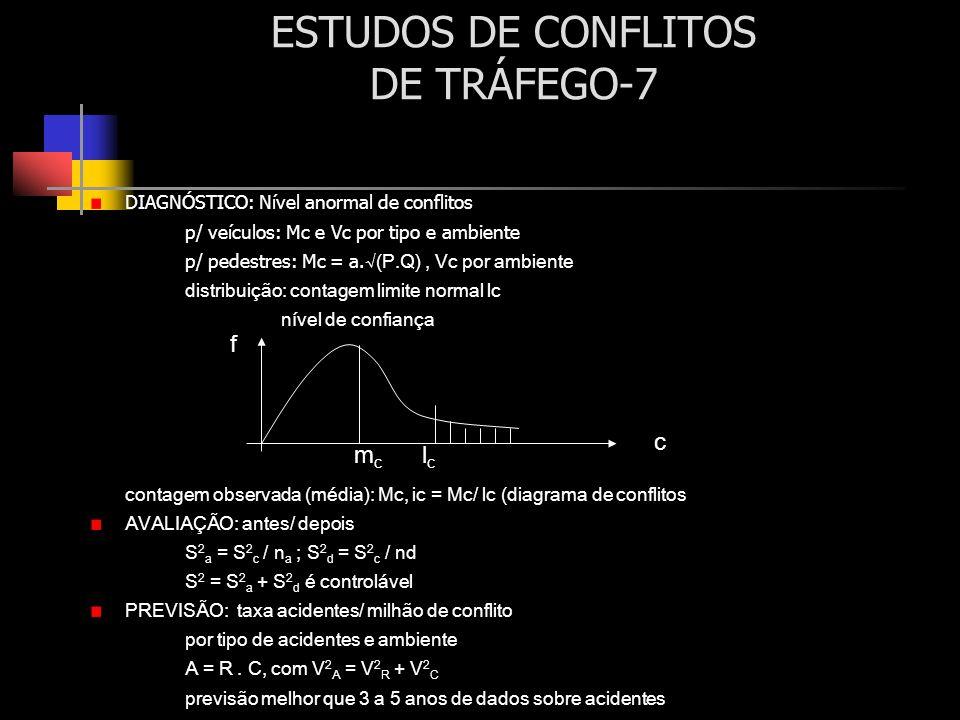 ESTUDOS DE CONFLITOS DE TRÁFEGO-7