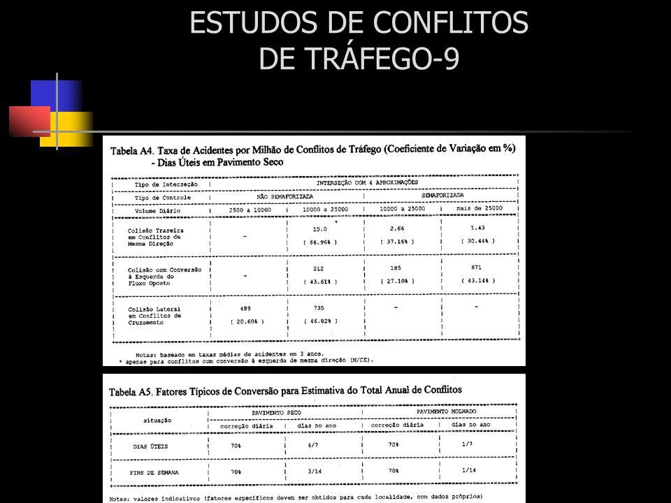 ESTUDOS DE CONFLITOS DE TRÁFEGO-9