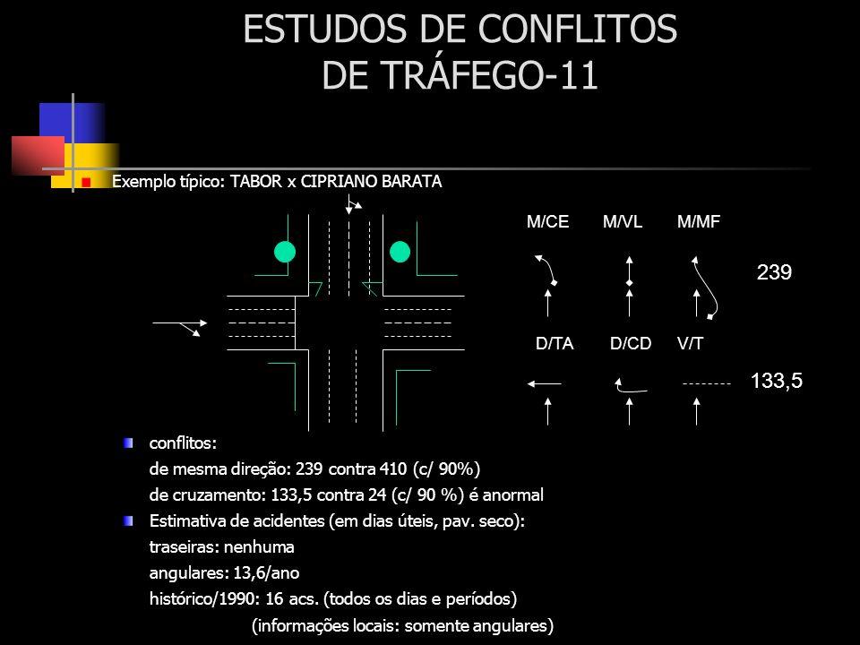 ESTUDOS DE CONFLITOS DE TRÁFEGO-11