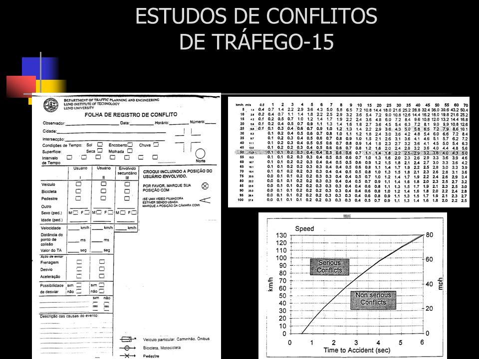 ESTUDOS DE CONFLITOS DE TRÁFEGO-15