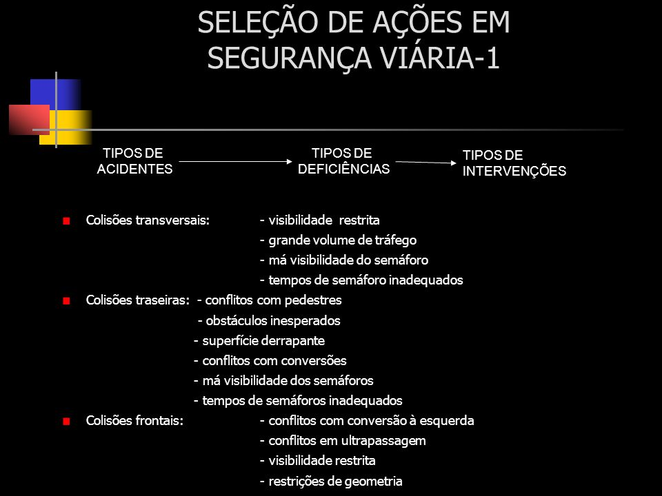 SELEÇÃO DE AÇÕES EM SEGURANÇA VIÁRIA-1