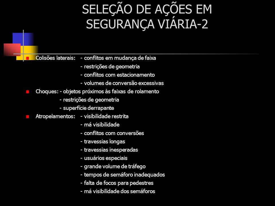SELEÇÃO DE AÇÕES EM SEGURANÇA VIÁRIA-2