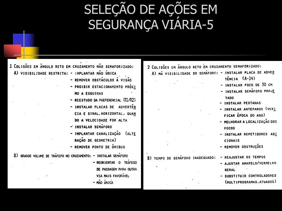 SELEÇÃO DE AÇÕES EM SEGURANÇA VIÁRIA-5