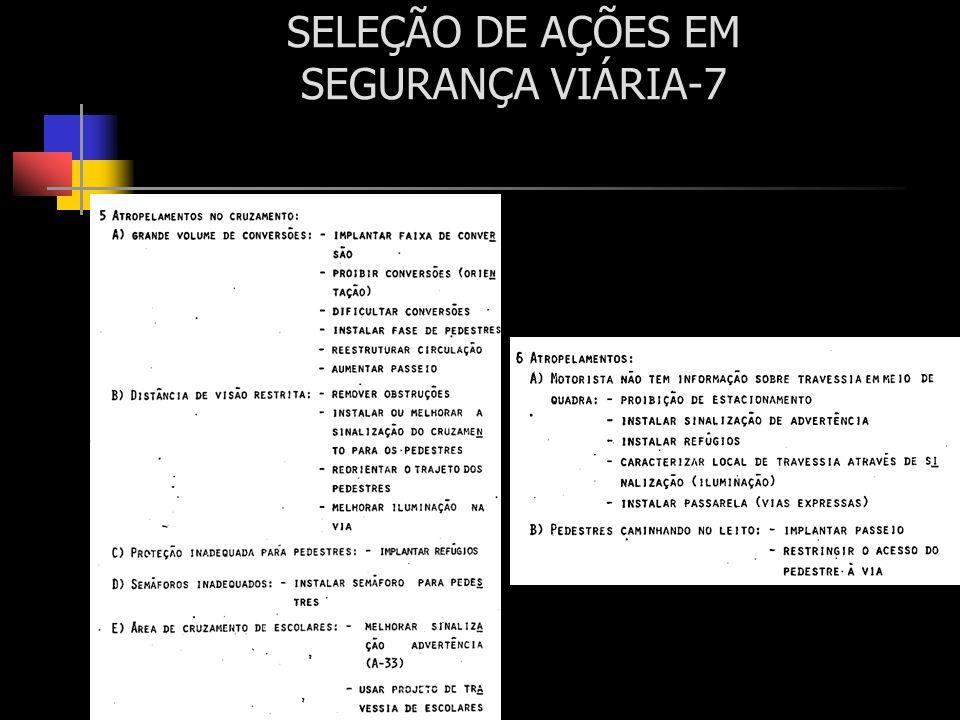 SELEÇÃO DE AÇÕES EM SEGURANÇA VIÁRIA-7