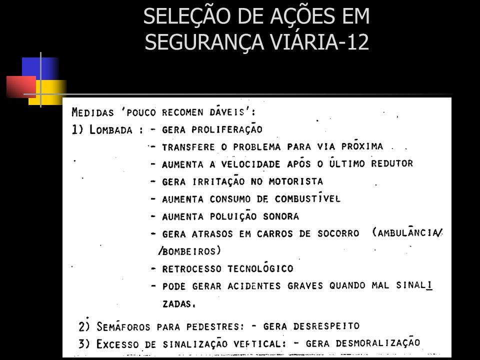 SELEÇÃO DE AÇÕES EM SEGURANÇA VIÁRIA-12