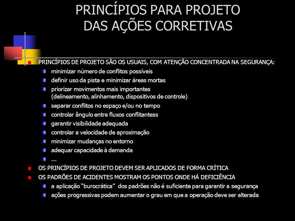 PRINCÍPIOS PARA PROJETO DAS AÇÕES CORRETIVAS