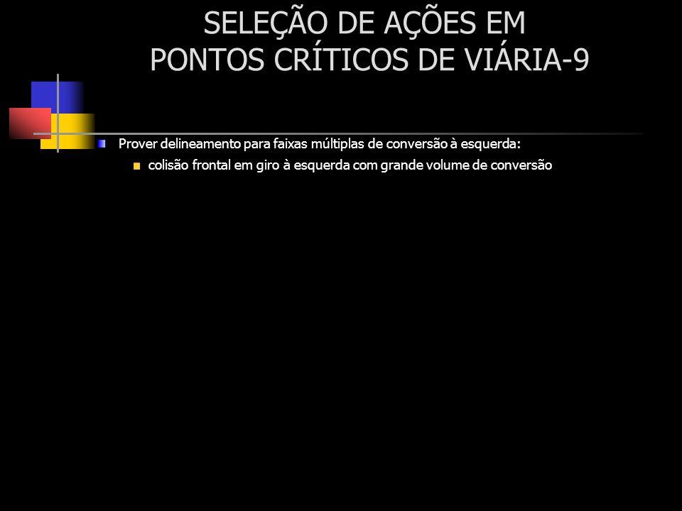 SELEÇÃO DE AÇÕES EM PONTOS CRÍTICOS DE VIÁRIA-9