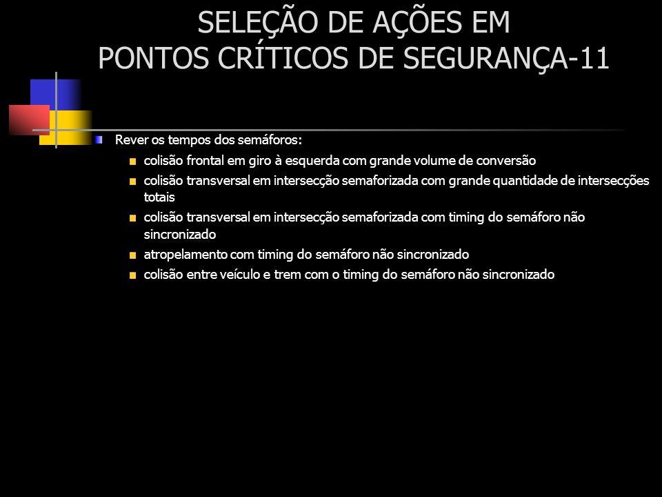 SELEÇÃO DE AÇÕES EM PONTOS CRÍTICOS DE SEGURANÇA-11