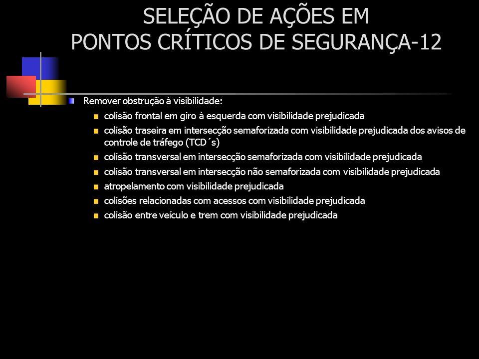 SELEÇÃO DE AÇÕES EM PONTOS CRÍTICOS DE SEGURANÇA-12