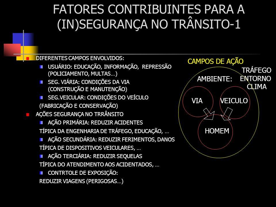 FATORES CONTRIBUINTES PARA A (IN)SEGURANÇA NO TRÂNSITO-1