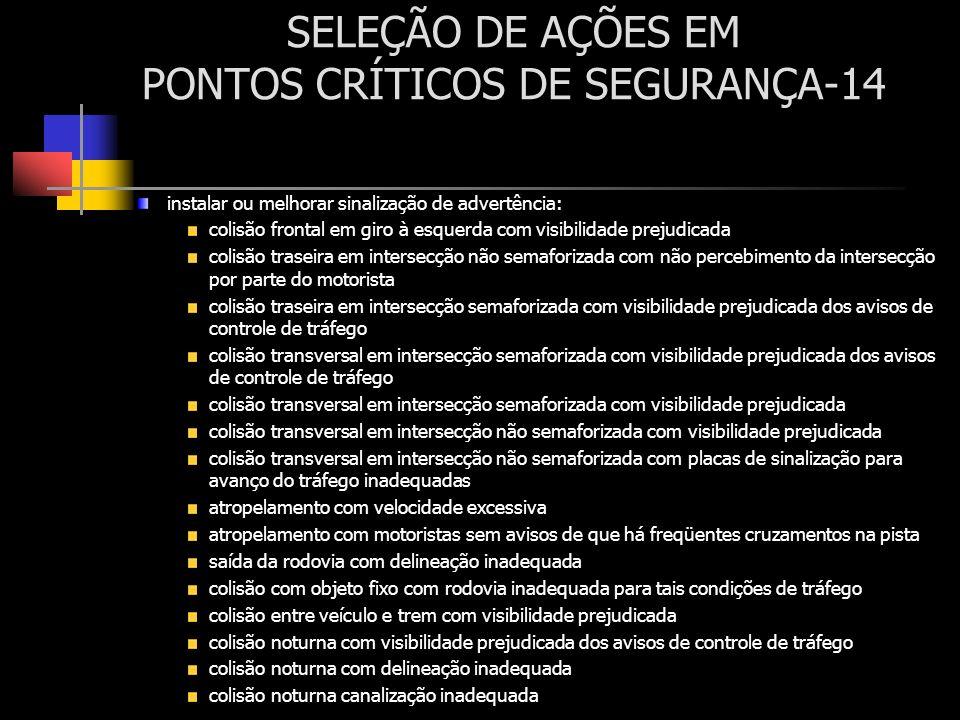SELEÇÃO DE AÇÕES EM PONTOS CRÍTICOS DE SEGURANÇA-14
