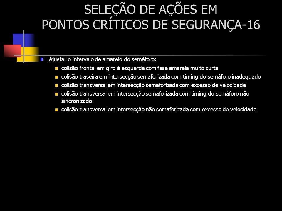 SELEÇÃO DE AÇÕES EM PONTOS CRÍTICOS DE SEGURANÇA-16