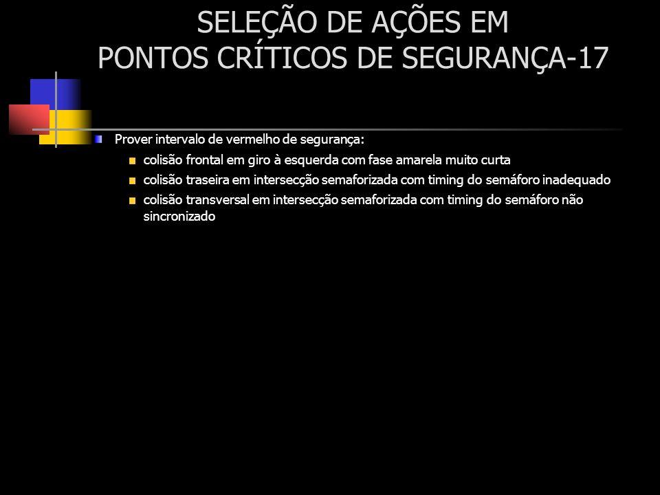 SELEÇÃO DE AÇÕES EM PONTOS CRÍTICOS DE SEGURANÇA-17