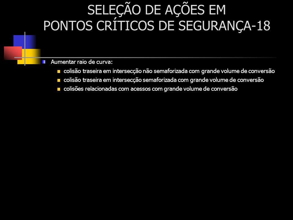 SELEÇÃO DE AÇÕES EM PONTOS CRÍTICOS DE SEGURANÇA-18