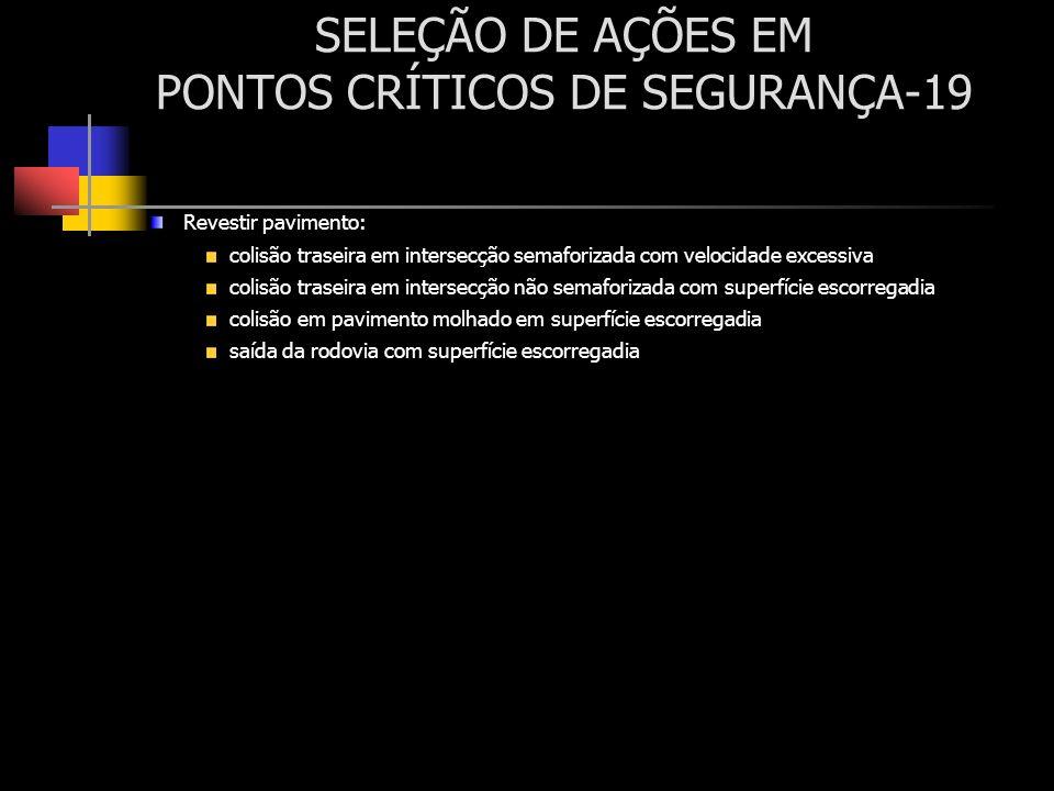 SELEÇÃO DE AÇÕES EM PONTOS CRÍTICOS DE SEGURANÇA-19