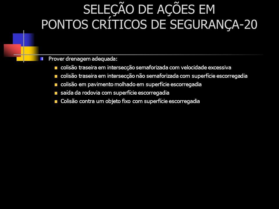 SELEÇÃO DE AÇÕES EM PONTOS CRÍTICOS DE SEGURANÇA-20