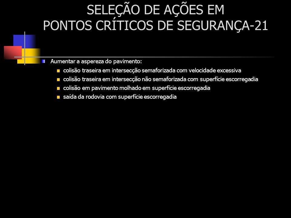 SELEÇÃO DE AÇÕES EM PONTOS CRÍTICOS DE SEGURANÇA-21