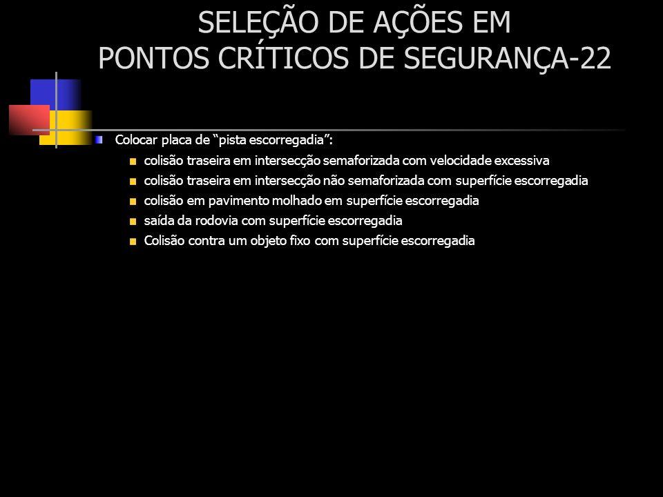 SELEÇÃO DE AÇÕES EM PONTOS CRÍTICOS DE SEGURANÇA-22