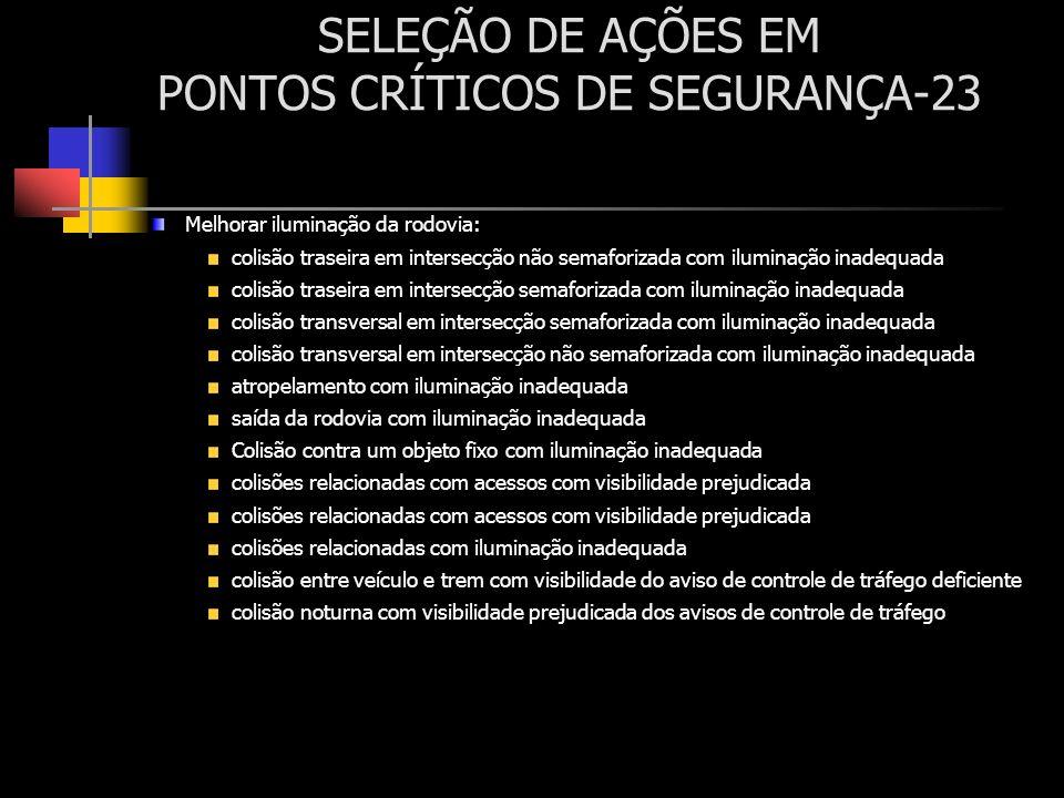 SELEÇÃO DE AÇÕES EM PONTOS CRÍTICOS DE SEGURANÇA-23