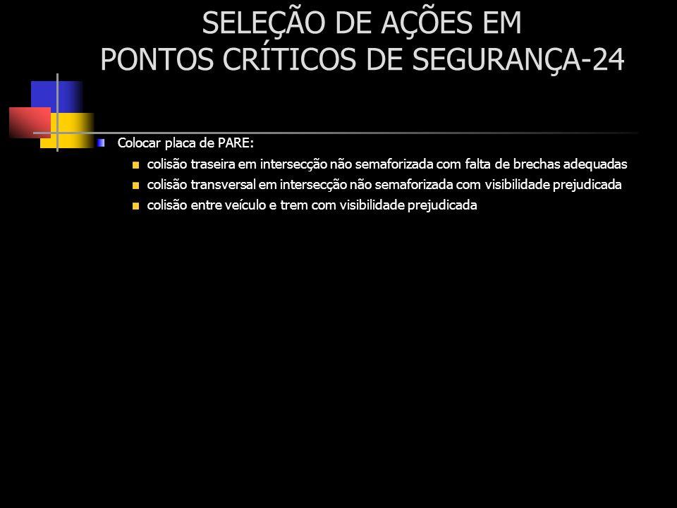 SELEÇÃO DE AÇÕES EM PONTOS CRÍTICOS DE SEGURANÇA-24