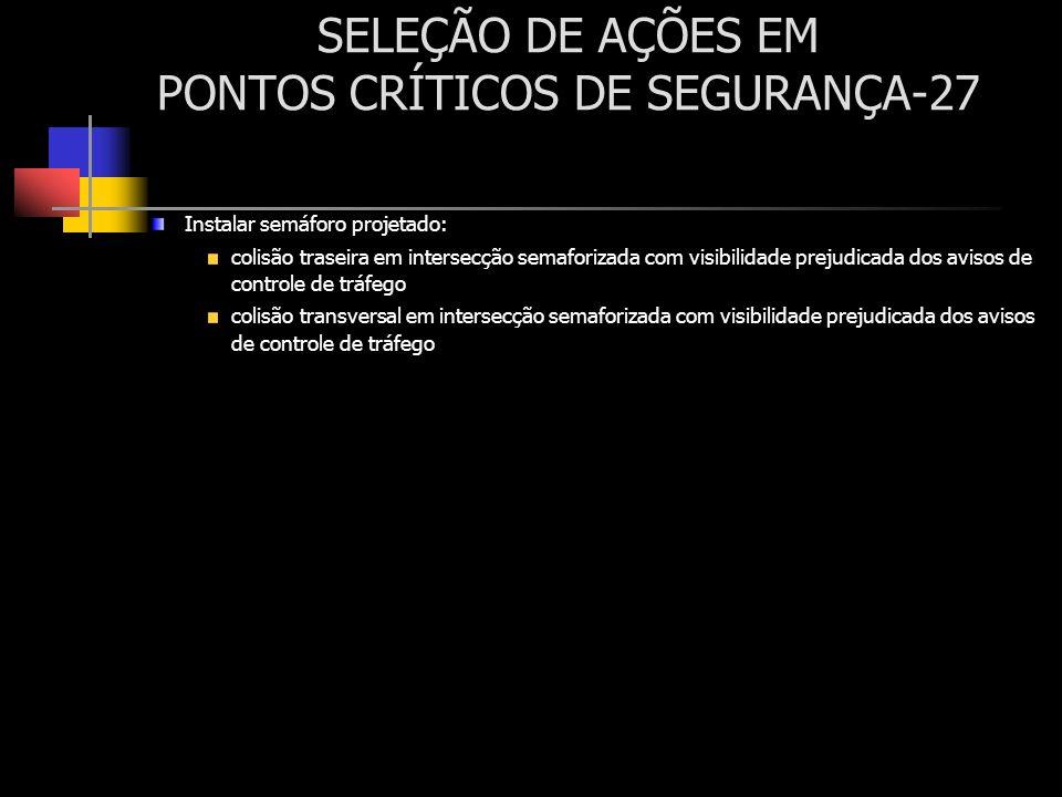 SELEÇÃO DE AÇÕES EM PONTOS CRÍTICOS DE SEGURANÇA-27