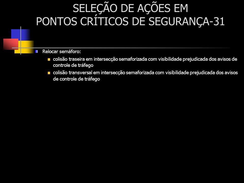SELEÇÃO DE AÇÕES EM PONTOS CRÍTICOS DE SEGURANÇA-31