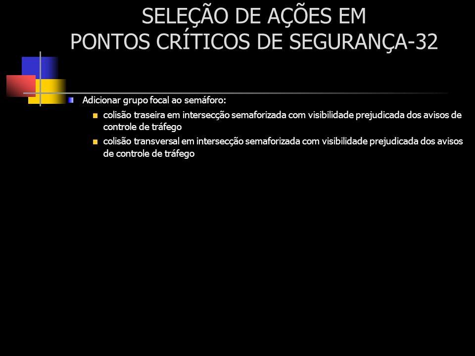 SELEÇÃO DE AÇÕES EM PONTOS CRÍTICOS DE SEGURANÇA-32